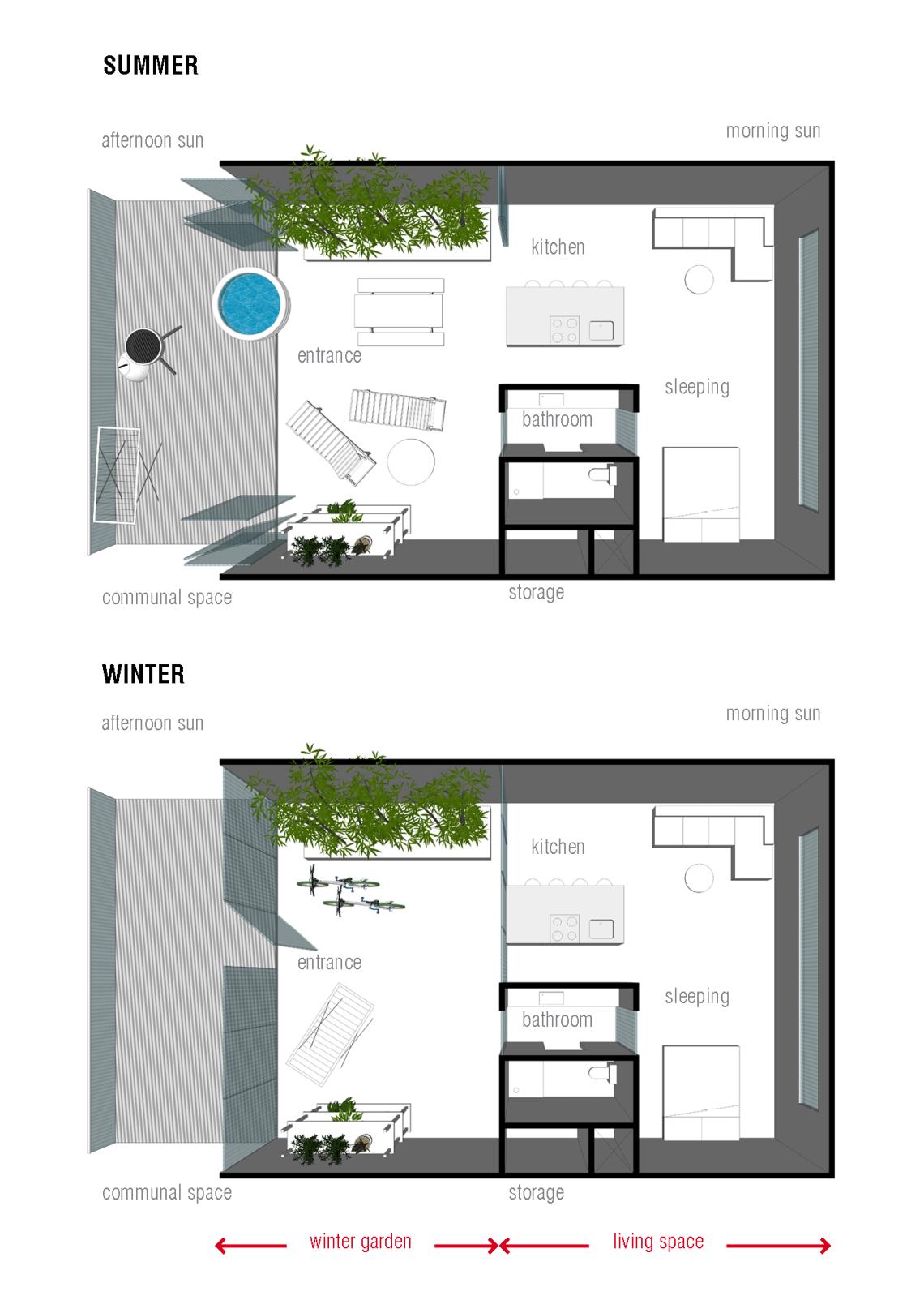 havenkwartier page 2
