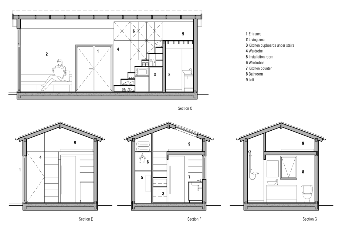 tiny house page 3
